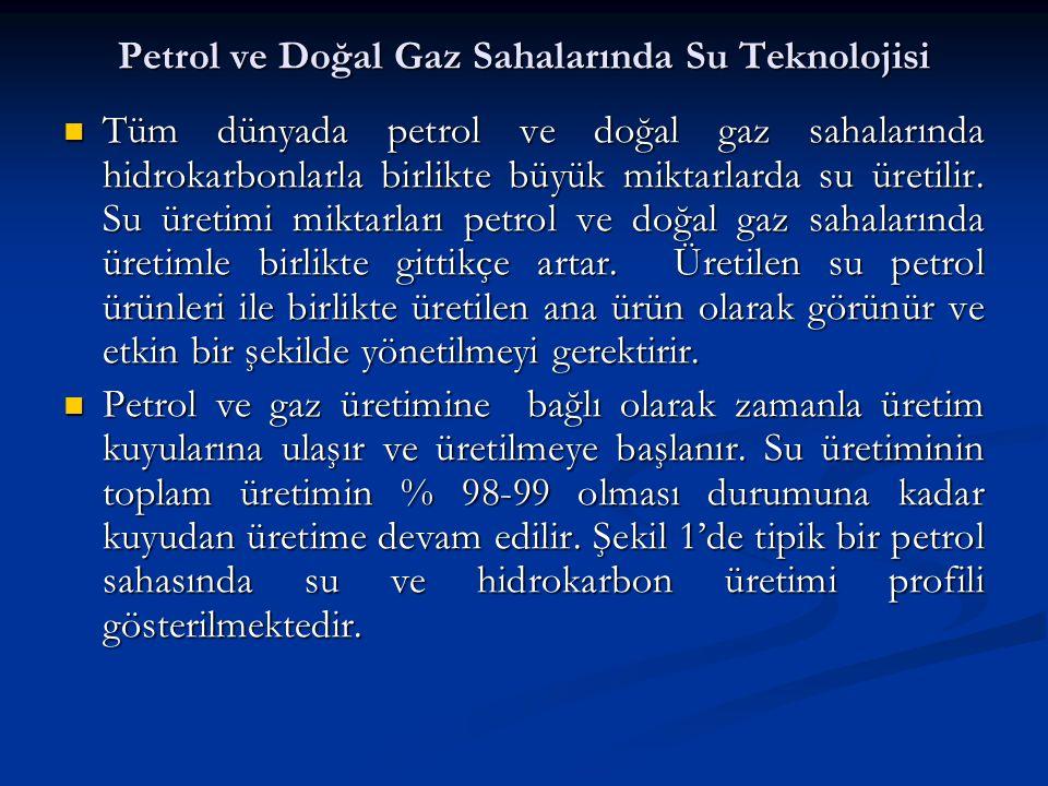 Tüm dünyada petrol ve doğal gaz sahalarında hidrokarbonlarla birlikte büyük miktarlarda su üretilir.