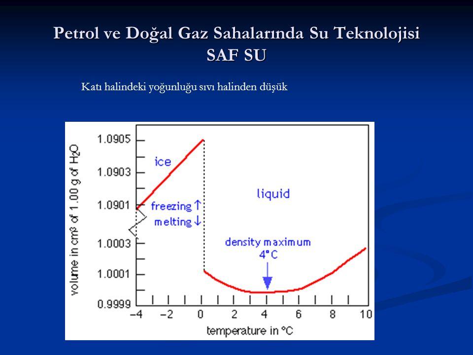 Petrol ve Doğal Gaz Sahalarında Su Teknolojisi SAF SU Katı halindeki yoğunluğu sıvı halinden düşük