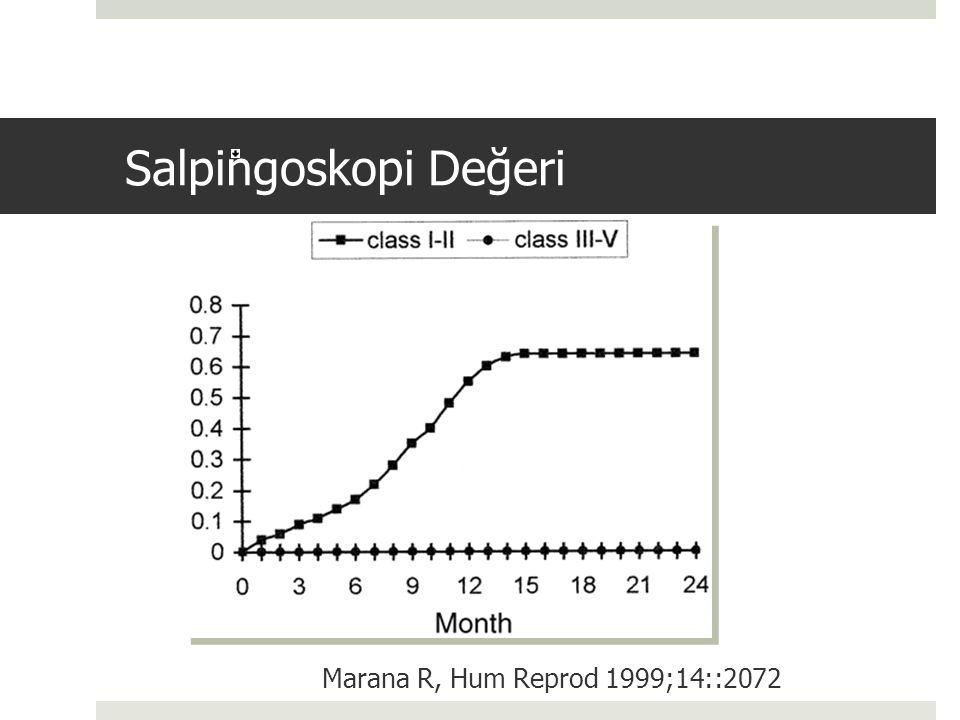 Salpingoskopi Değeri Marana R, Hum Reprod 1999;14::2072