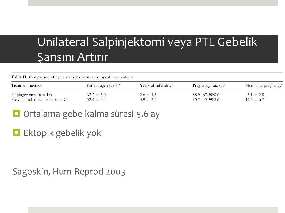 Unilateral Salpinjektomi veya PTL Gebelik Şansını Artırır  Ortalama gebe kalma süresi 5.6 ay  Ektopik gebelik yok Sagoskin, Hum Reprod 2003