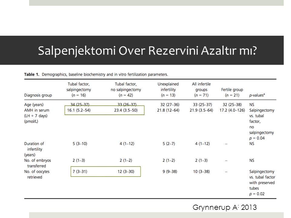 Salpenjektomi Over Rezervini Azaltır mı? Grynnerup A : 2013