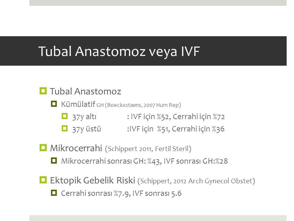 Tubal Anastomoz veya IVF  Tubal Anastomoz  Kümülatif GH (Boeckxstaens, 2007 Hum Rep)  37y altı: IVF için %52, Cerrahi için %72  37y üstü:IVF için
