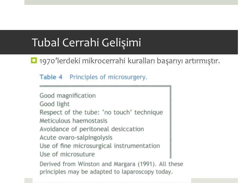 Tubal Cerrahi Gelişimi  1970'lerdeki mikrocerrahi kuralları başarıyı artırmıştır.