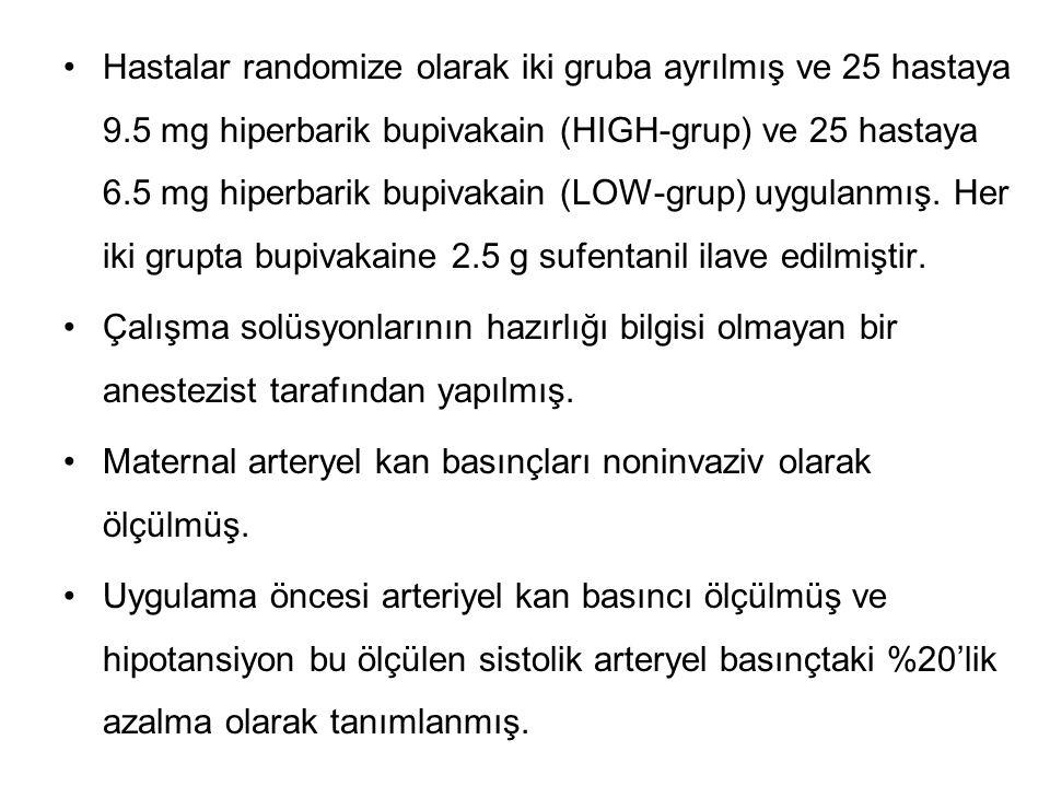 Hastalar randomize olarak iki gruba ayrılmış ve 25 hastaya 9.5 mg hiperbarik bupivakain (HIGH-grup) ve 25 hastaya 6.5 mg hiperbarik bupivakain (LOW-gr