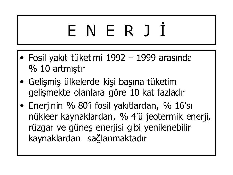 E N E R J İ Fosil yakıt tüketimi 1992 – 1999 arasında % 10 artmıştır Gelişmiş ülkelerde kişi başına tüketim gelişmekte olanlara göre 10 kat fazladır Enerjinin % 80'i fosil yakıtlardan, % 16'sı nükleer kaynaklardan, % 4'ü jeotermik enerji, rüzgar ve güneş enerjisi gibi yenilenebilir kaynaklardan sağlanmaktadır