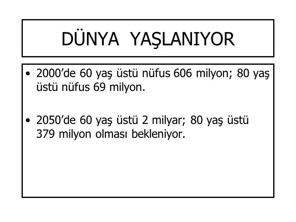 DÜNYA YAŞLANIYOR 2000'de 60 yaş üstü nüfus 606 milyon; 80 yaş üstü nüfus 69 milyon. 2050'de 60 yaş üstü 2 milyar; 80 yaş üstü 379 milyon olması beklen