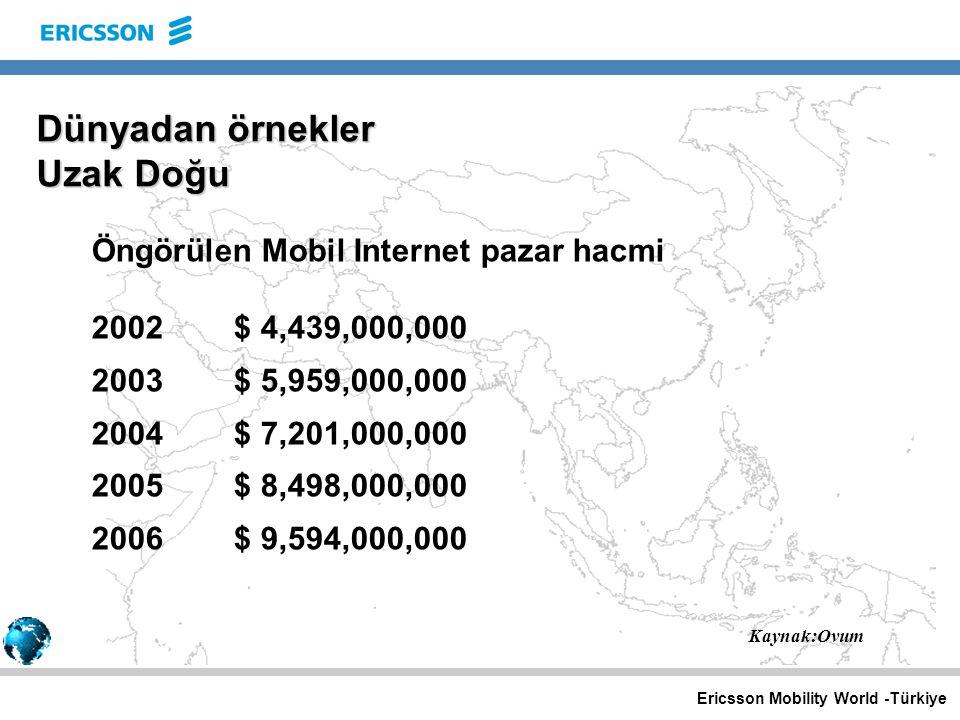 Ericsson Mobility World -Türkiye Dünyadan örnekler Uzak Doğu Öngörülen Mobil Internet pazar hacmi 2002 $ 4,439,000,000 2003 $ 5,959,000,000 2004 $ 7,201,000,000 2005 $ 8,498,000,000 2006 $ 9,594,000,000 Kaynak:Ovum