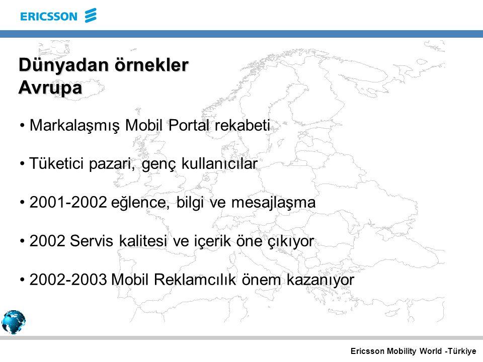 Ericsson Mobility World -Türkiye Dünyadan örnekler Avrupa Markalaşmış Mobil Portal rekabeti Tüketici pazari, genç kullanıcılar 2001-2002 eğlence, bilgi ve mesajlaşma 2002 Servis kalitesi ve içerik öne çıkıyor 2002-2003 Mobil Reklamcılık önem kazanıyor Avrupa