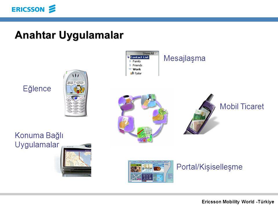 Ericsson Mobility World -Türkiye Mesajlaşma Eğlence Anahtar Uygulamalar Portal/Kişiselleşme Mobil Ticaret Konuma Bağlı Uygulamalar