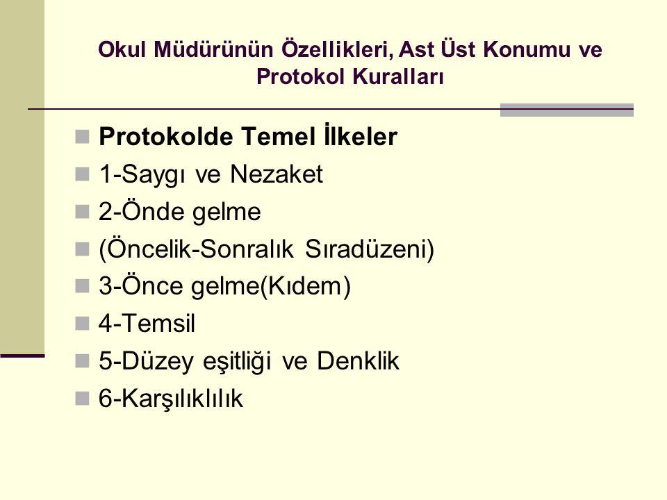 Okul Müdürünün Özellikleri, Ast Üst Konumu ve Protokol Kuralları Protokolde Temel İlkeler 1-Saygı ve Nezaket 2-Önde gelme (Öncelik-Sonralık Sıradüzeni