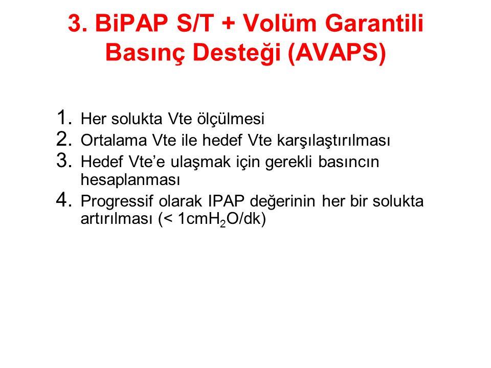 3.BiPAP S/T + Volüm Garantili Basınç Desteği (AVAPS) 1.