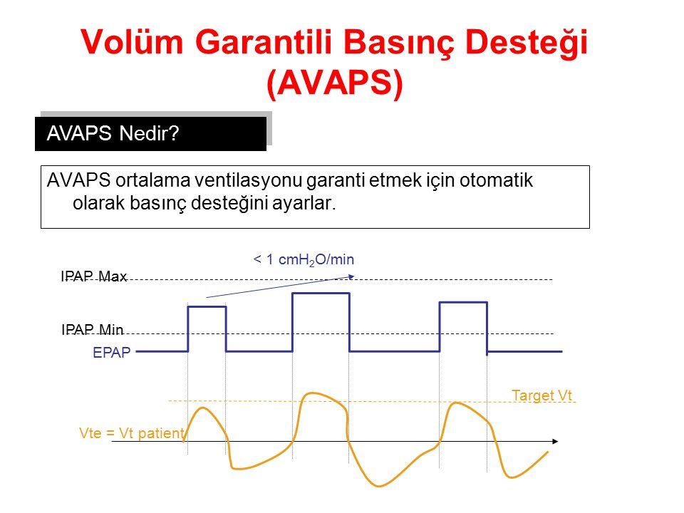 Volüm Garantili Basınç Desteği (AVAPS) AVAPS ortalama ventilasyonu garanti etmek için otomatik olarak basınç desteğini ayarlar.