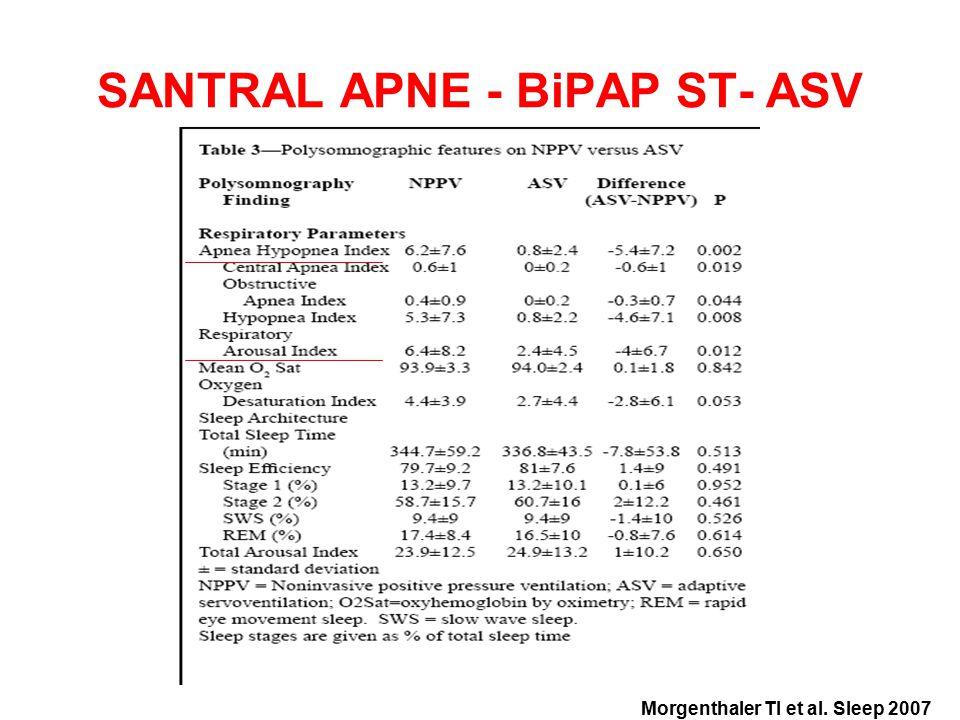 SANTRAL APNE - BiPAP ST- ASV Morgenthaler TI et al. Sleep 2007