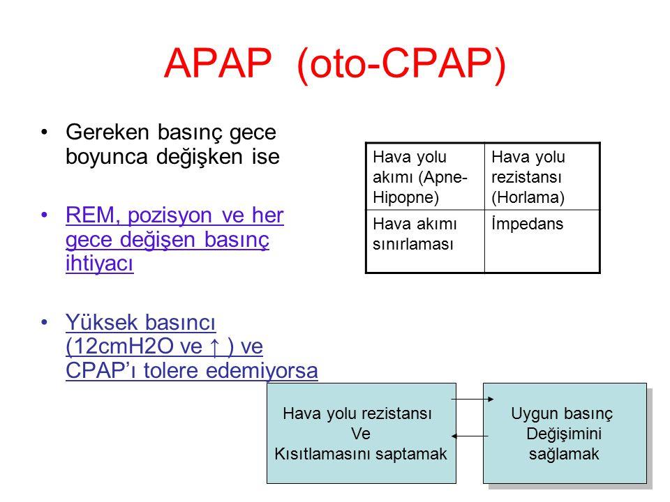 APAP (oto-CPAP) Gereken basınç gece boyunca değişken ise REM, pozisyon ve her gece değişen basınç ihtiyacı Yüksek basıncı (12cmH2O ve ↑ ) ve CPAP'ı tolere edemiyorsa Hava yolu akımı (Apne- Hipopne) Hava yolu rezistansı (Horlama) Hava akımı sınırlaması İmpedans Hava yolu rezistansı Ve Kısıtlamasını saptamak Uygun basınç Değişimini sağlamak Uygun basınç Değişimini sağlamak