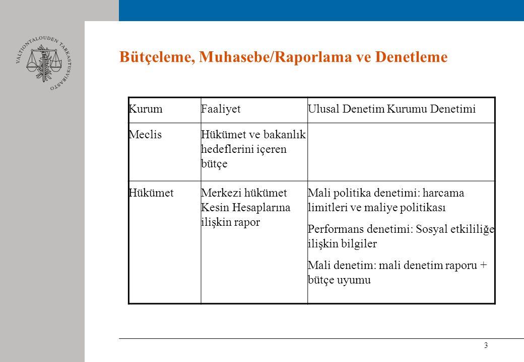 4 Bütçeleme, Muhasebe/Raporlama ve Denetleme KurumFaaliyetUlusal Denetim Kurumu Denetimi Bakanlık - Muhasebe ve performansa ilişkin yıllık faaliyet raporu - Sektörde faaliyet gösteren birimlerin yönlendirilmesi - Performans Denetimi: yılda 1 ya da 2 bakanlığın yönetim sistemleri denetlenir.