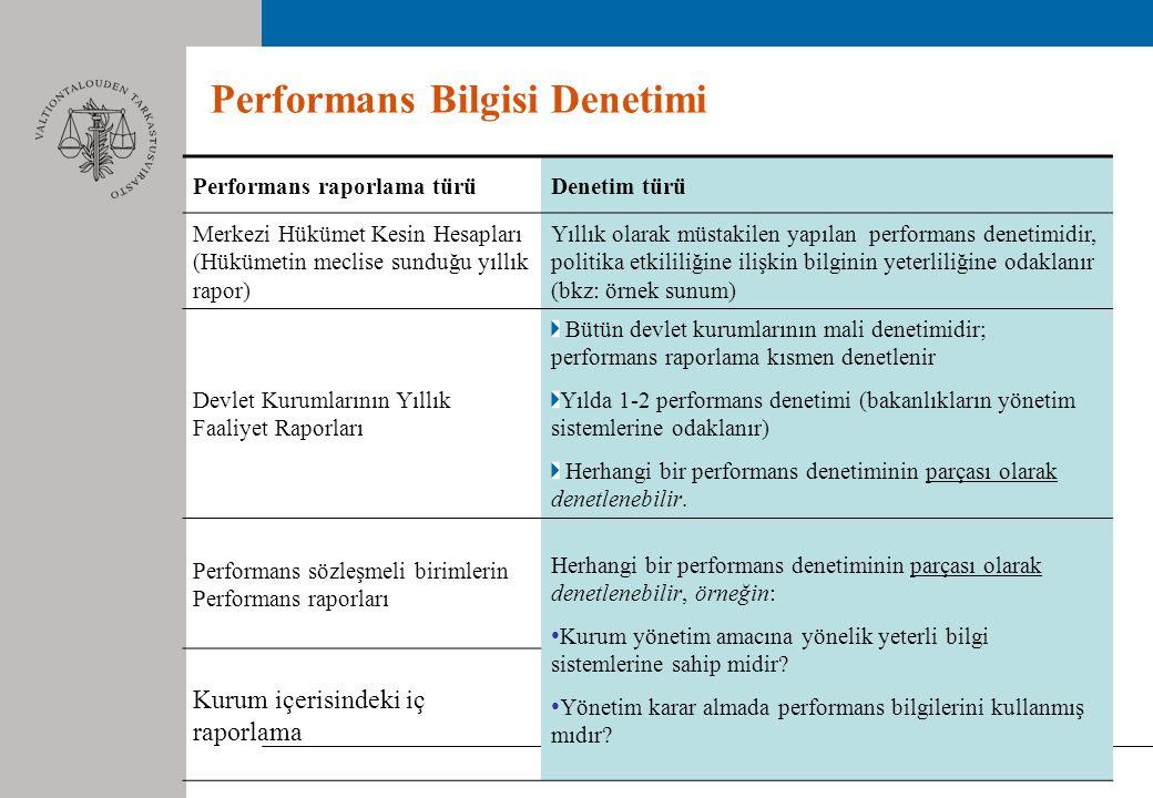 5 Performans Bilgisi Denetimi Performans raporlama türüDenetim türü Merkezi Hükümet Kesin Hesapları (Hükümetin meclise sunduğu yıllık rapor) Yıllık ol