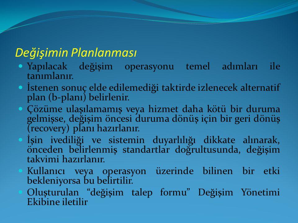 Değişimin Planlanması Yapılacak değişim operasyonu temel adımları ile tanımlanır. İstenen sonuç elde edilemediği taktirde izlenecek alternatif plan (b
