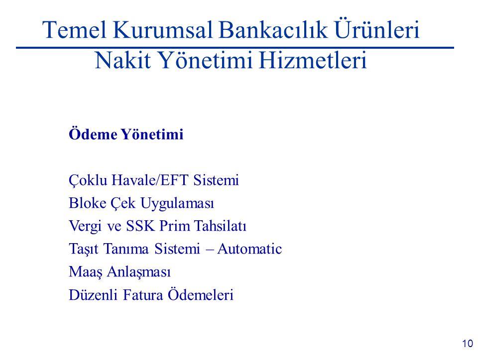 10 Temel Kurumsal Bankacılık Ürünleri Nakit Yönetimi Hizmetleri Ödeme Yönetimi Çoklu Havale/EFT Sistemi Bloke Çek Uygulaması Vergi ve SSK Prim Tahsila