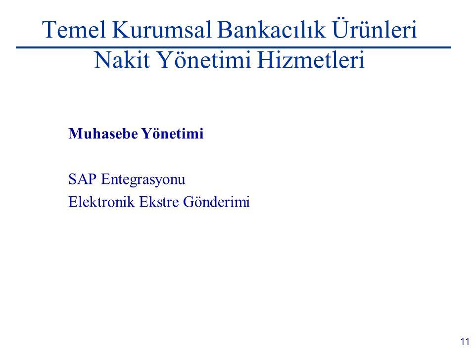 11 Temel Kurumsal Bankacılık Ürünleri Nakit Yönetimi Hizmetleri Muhasebe Yönetimi SAP Entegrasyonu Elektronik Ekstre Gönderimi