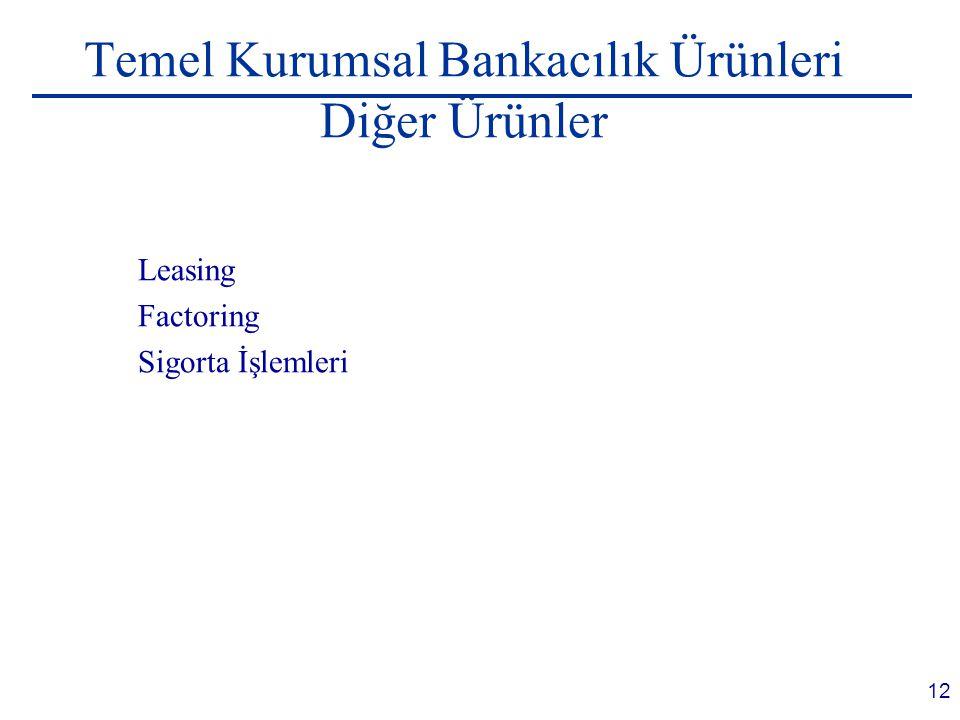 12 Temel Kurumsal Bankacılık Ürünleri Diğer Ürünler Leasing Factoring Sigorta İşlemleri