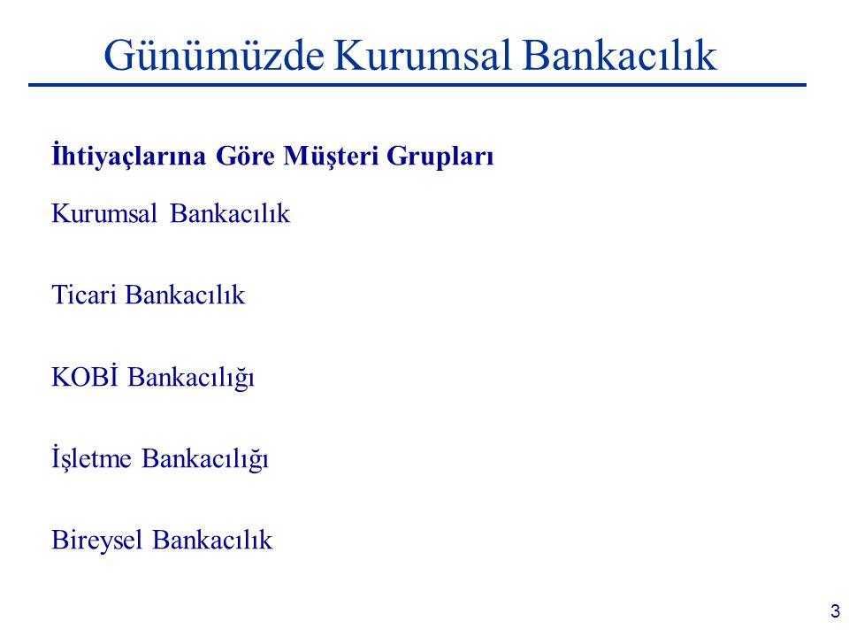 3 Günümüzde Kurumsal Bankacılık İhtiyaçlarına Göre Müşteri Grupları Kurumsal Bankacılık Ticari Bankacılık KOBİ Bankacılığı İşletme Bankacılığı Bireyse