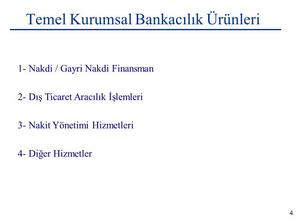4 Temel Kurumsal Bankacılık Ürünleri 1- Nakdi / Gayri Nakdi Finansman 2- Dış Ticaret Aracılık İşlemleri 3- Nakit Yönetimi Hizmetleri 4- Diğer Hizmetle