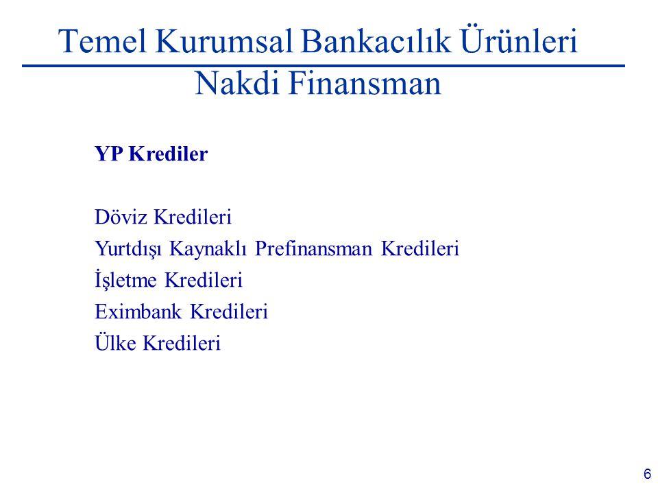 6 Temel Kurumsal Bankacılık Ürünleri Nakdi Finansman YP Krediler Döviz Kredileri Yurtdışı Kaynaklı Prefinansman Kredileri İşletme Kredileri Eximbank K