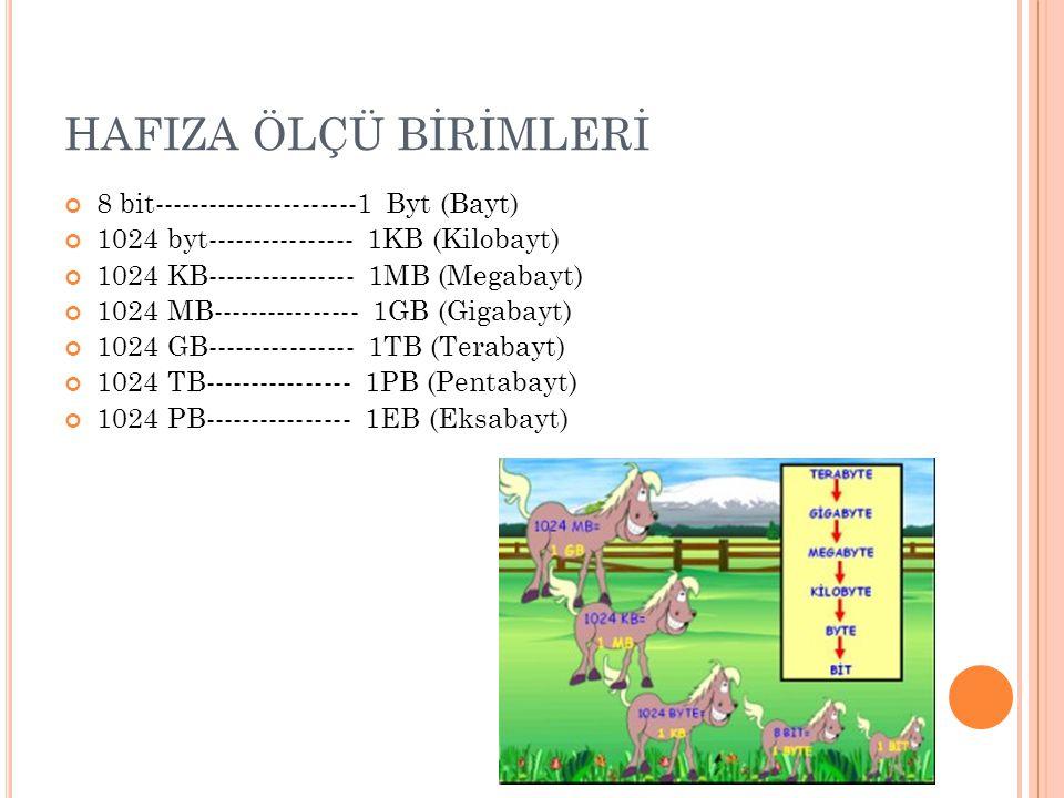 HAFIZA ÖLÇÜ BİRİMLERİ 8 bit----------------------1 Byt (Bayt) 1024 byt---------------- 1KB (Kilobayt) 1024 KB---------------- 1MB (Megabayt) 1024 MB--