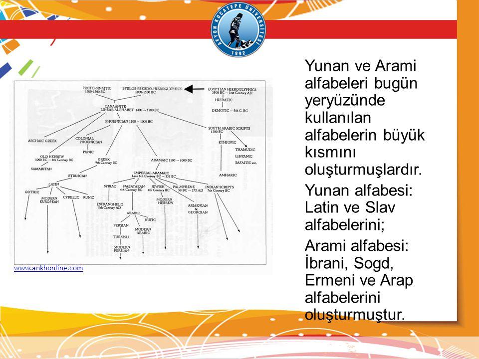 Ergün, M.(1997). Atatürk Devri Türk Eğitimi, Ankara: Ocak Yay.