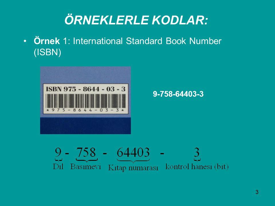 3 ÖRNEKLERLE KODLAR: Örnek 1: International Standard Book Number (ISBN) 9-758-64403-3
