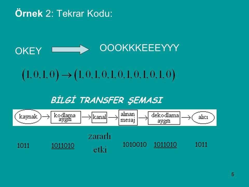 5 Örnek 2: Tekrar Kodu: OKEY OOOKKKEEEYYY BİLGİ TRANSFER ŞEMASI 1011 1011010 1010010 1011010 1011