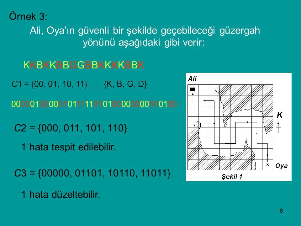 6 Ali, Oya'ın güvenli bir şekilde geçebileceği güzergah yönünü aşağıdaki gibi verir: KKBKKBBGGBBKKKKBBKKKBKKBBGGBBKKKKBBK C1 = {00, 01, 10, 11} 000001000001011111010100000000010100 {K, B, G, D} C2 = {000, 011, 101, 110} C3 = {00000, 01101, 10110, 11011} 1 hata tespit edilebilir.