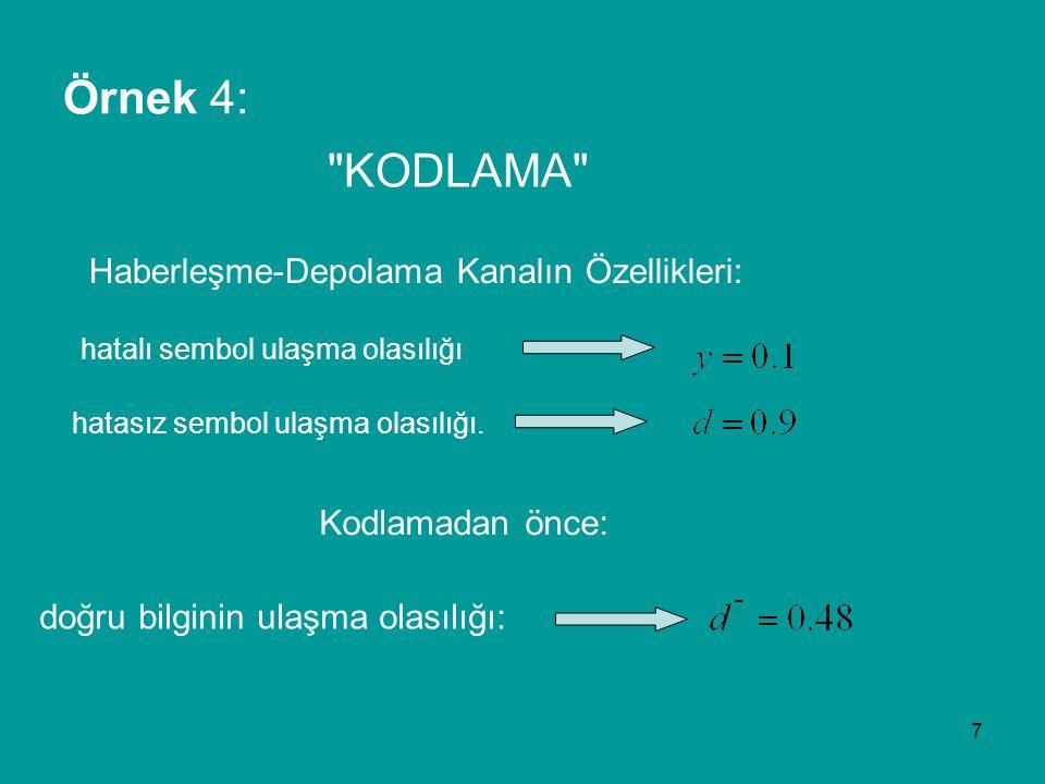 7 Örnek 4: KODLAMA Haberleşme-Depolama Kanalın Özellikleri: hatalı sembol ulaşma olasılığı hatasız sembol ulaşma olasılığı.