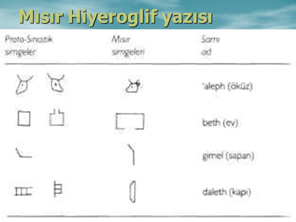 Mısır Hiyeroglif yazısı