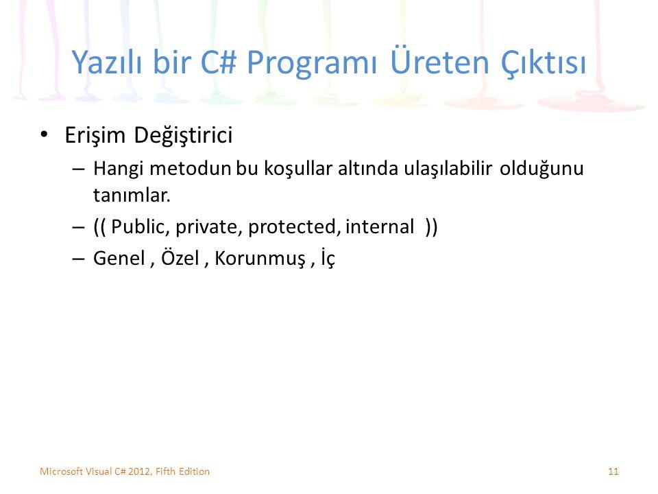 Yazılı bir C# Programı Üreten Çıktısı Erişim Değiştirici – Hangi metodun bu koşullar altında ulaşılabilir olduğunu tanımlar. – (( Public, private, pro