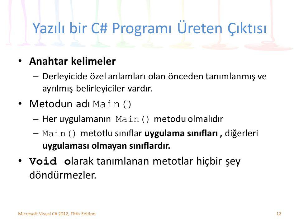 Yazılı bir C# Programı Üreten Çıktısı Anahtar kelimeler – Derleyicide özel anlamları olan önceden tanımlanmış ve ayrılmış belirleyiciler vardır. Metod