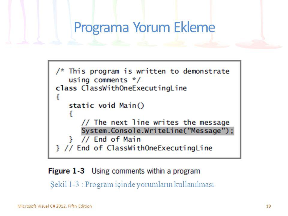 Programa Yorum Ekleme 19Microsoft Visual C# 2012, Fifth Edition Şekil 1-3 : Program içinde yorumların kullanılması