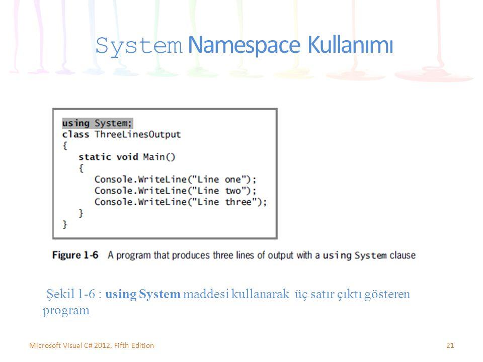 System Namespace Kullanımı 21Microsoft Visual C# 2012, Fifth Edition Şekil 1-6 : using System maddesi kullanarak üç satır çıktı gösteren program