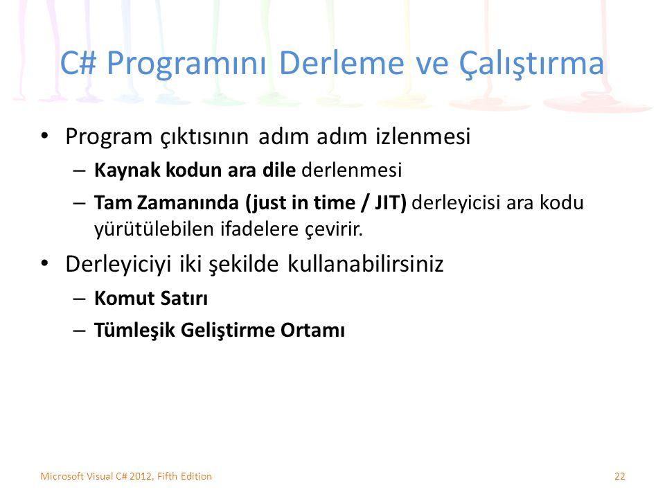 C# Programını Derleme ve Çalıştırma Program çıktısının adım adım izlenmesi – Kaynak kodun ara dile derlenmesi – Tam Zamanında (just in time / JIT) der