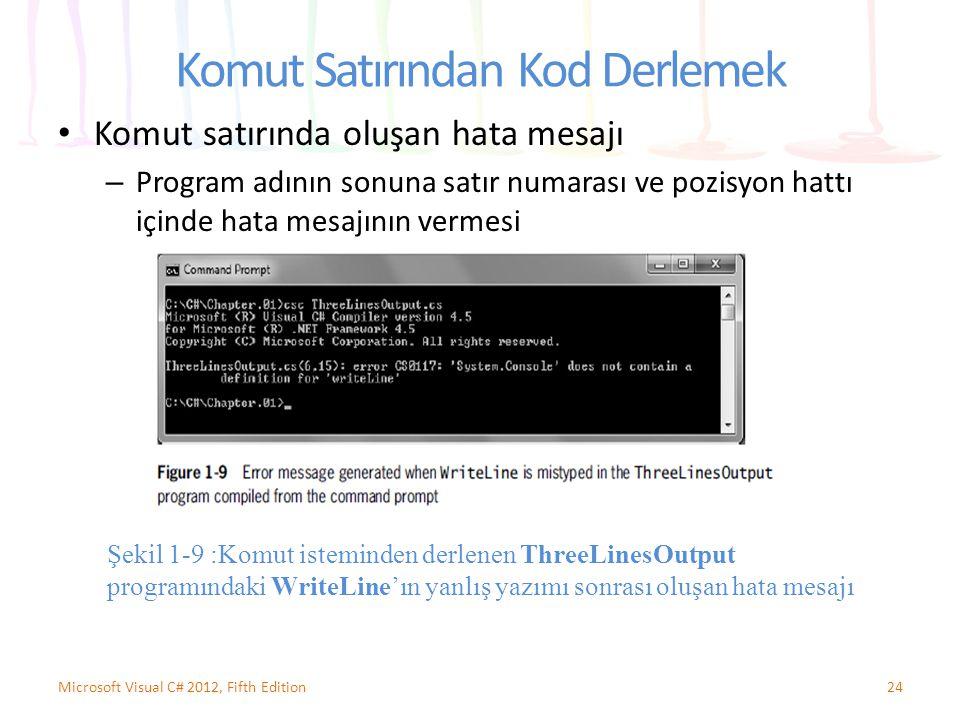 Komut Satırından Kod Derlemek Komut satırında oluşan hata mesajı – Program adının sonuna satır numarası ve pozisyon hattı içinde hata mesajının vermes