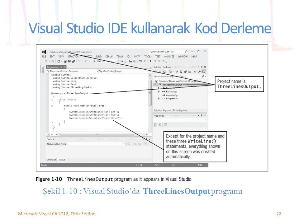 Visual Studio IDE kullanarak Kod Derleme 26Microsoft Visual C# 2012, Fifth Edition Şekil 1-10 : Visual Studio'da ThreeLinesOutput programı