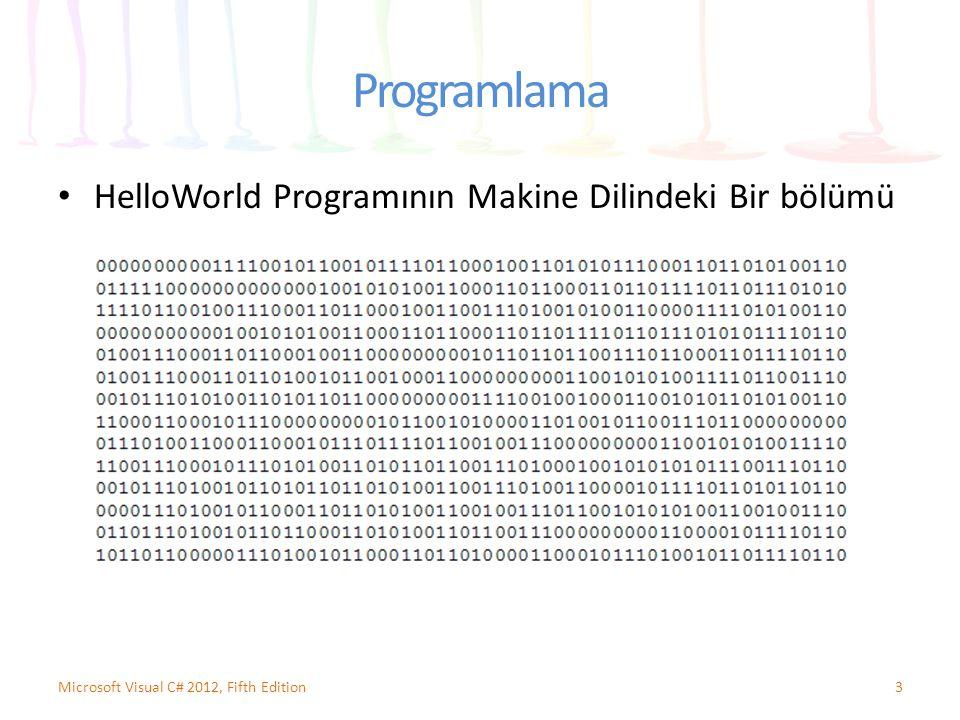Komut Satırından Kod Derlemek Komut satırında oluşan hata mesajı – Program adının sonuna satır numarası ve pozisyon hattı içinde hata mesajının vermesi 24Microsoft Visual C# 2012, Fifth Edition Şekil 1-9 :Komut isteminden derlenen ThreeLinesOutput programındaki WriteLine'ın yanlış yazımı sonrası oluşan hata mesajı