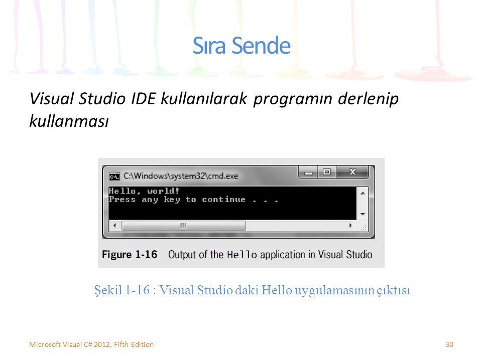 Sıra Sende Visual Studio IDE kullanılarak programın derlenip kullanması 30Microsoft Visual C# 2012, Fifth Edition Şekil 1-16 : Visual Studio daki Hell