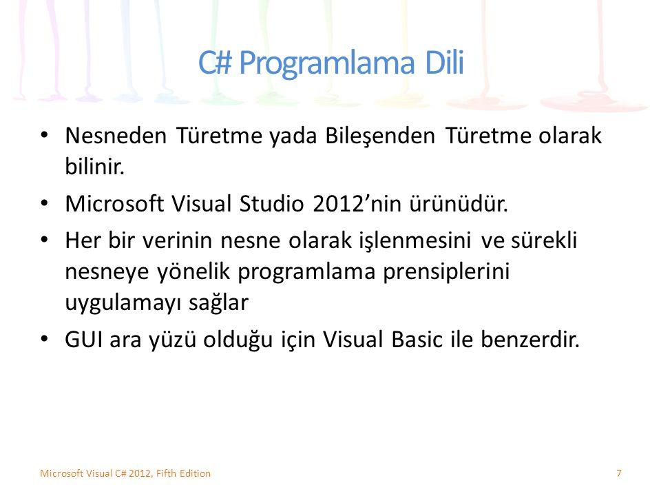 C# Programlama Dili Nesneden Türetme yada Bileşenden Türetme olarak bilinir. Microsoft Visual Studio 2012'nin ürünüdür. Her bir verinin nesne olarak i