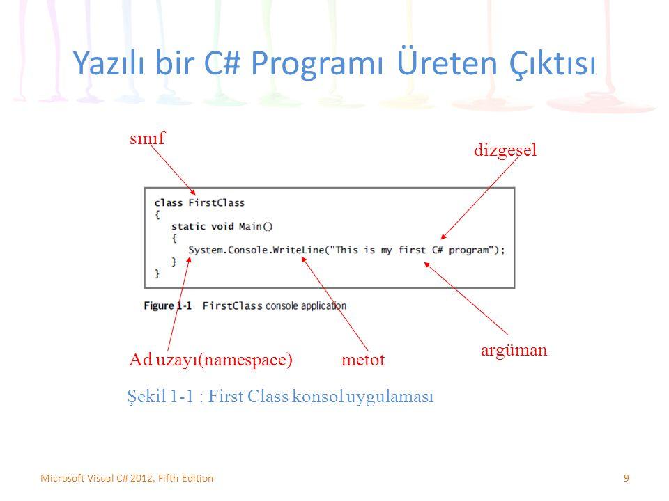 Yazılı bir C# Programı Üreten Çıktısı dizgesel argüman metot sınıf Ad uzayı(namespace) 9Microsoft Visual C# 2012, Fifth Edition Şekil 1-1 : First Clas