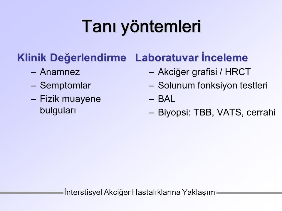 Tanı yöntemleri Klinik Değerlendirme –Anamnez –Semptomlar –Fizik muayene bulguları Laboratuvar İnceleme –Akciğer grafisi / HRCT –Solunum fonksiyon testleri –BAL –Biyopsi: TBB, VATS, cerrahi İnterstisyel Akciğer Hastalıklarına Yaklaşım