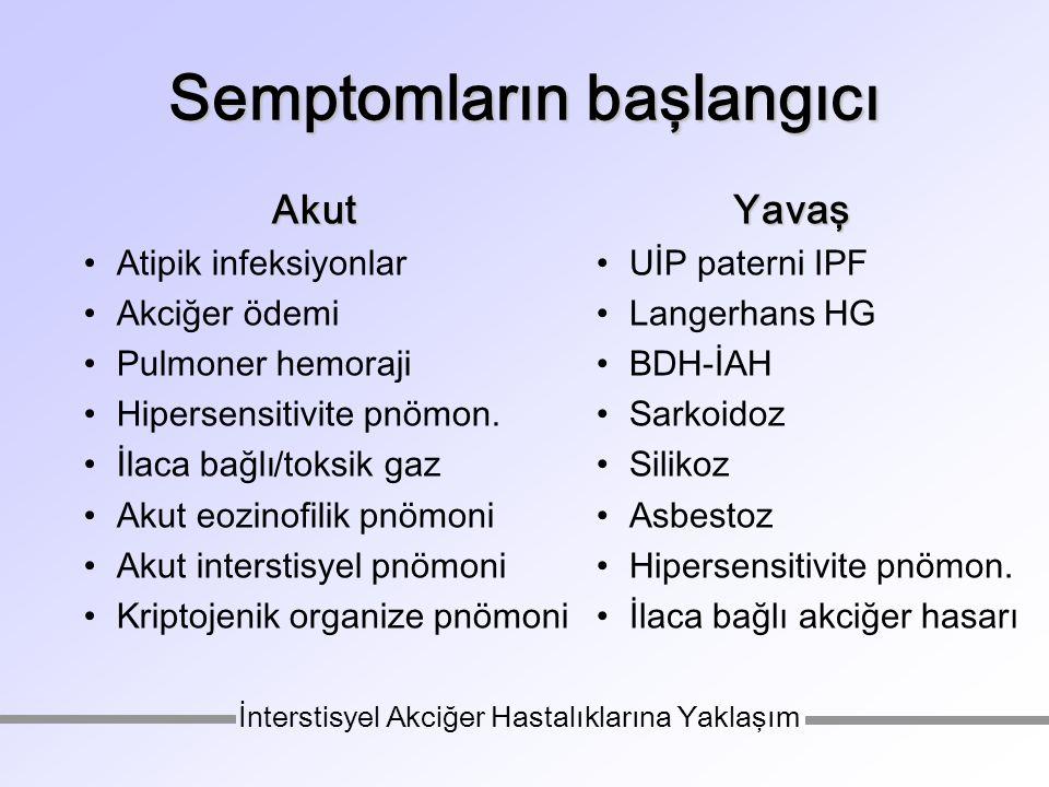 Semptomların başlangıcı Akut Atipik infeksiyonlar Akciğer ödemi Pulmoner hemoraji Hipersensitivite pnömon.
