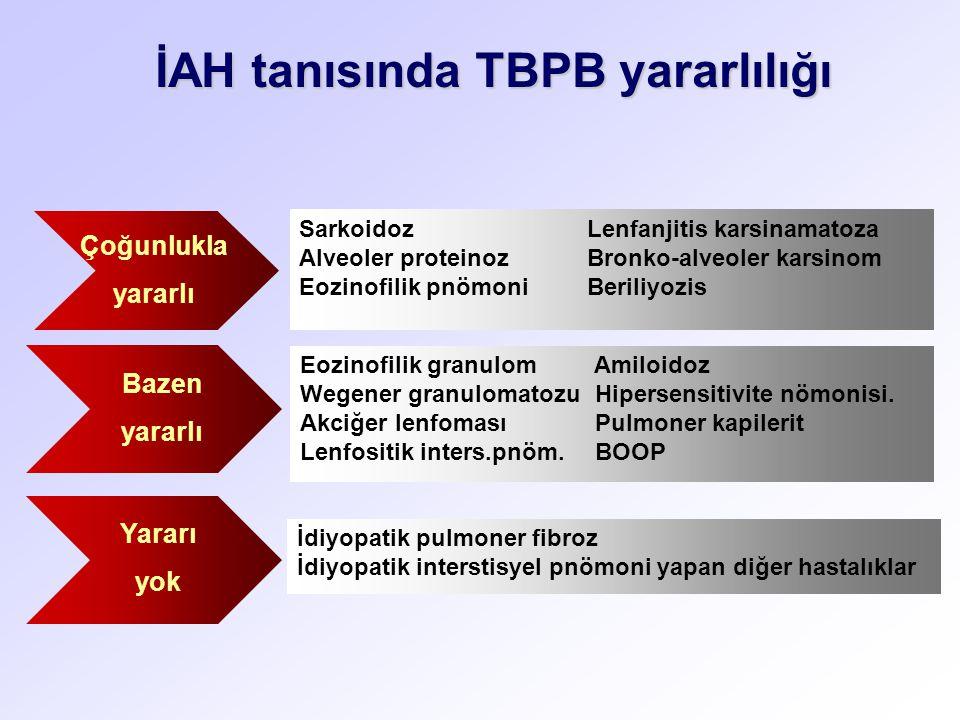 İAH tanısında TBPB yararlılığı İAH tanısında TBPB yararlılığı Çoğunlukla yararlı SarkoidozLenfanjitis karsinamatoza Alveoler proteinozBronko-alveoler karsinom Eozinofilik pnömoniBeriliyozis Bazen yararlı Eozinofilik granulom Amiloidoz Wegener granulomatozu Hipersensitivite nömonisi.