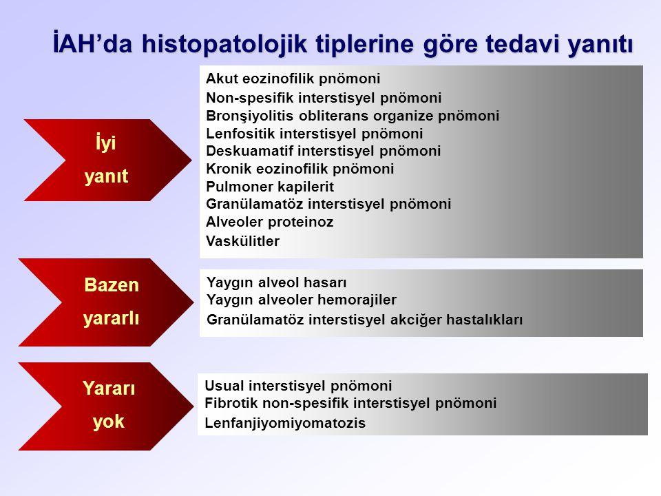 İAH'da histopatolojik tiplerine göre tedavi yanıtı İAH'da histopatolojik tiplerine göre tedavi yanıtı İyi yanıt Akut eozinofilik pnömoni Non-spesifik interstisyel pnömoni Bronşiyolitis obliterans organize pnömoni Lenfositik interstisyel pnömoni Deskuamatif interstisyel pnömoni Kronik eozinofilik pnömoni Pulmoner kapilerit Granülamatöz interstisyel pnömoni Alveoler proteinoz Vaskülitler Bazen yararlı Yaygın alveol hasarı Yaygın alveoler hemorajiler Granülamatöz interstisyel akciğer hastalıkları Yararı yok Usual interstisyel pnömoni Fibrotik non-spesifik interstisyel pnömoni Lenfanjiyomiyomatozis