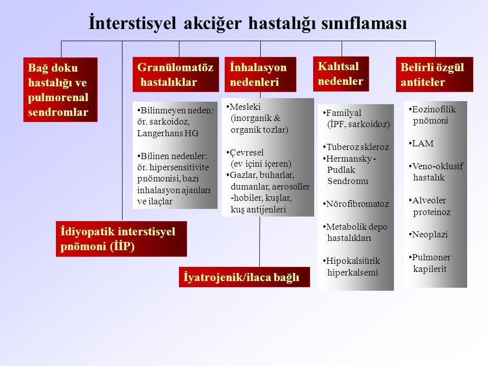 İAH'da lenfositik alveolitte CD4/CD8 Artmış Sarkoidoz Crohn hastalığı Beriliyoz Normal Miliyer tüberküloz Lenfanjitis karsinomatoza Azalmış Hipersensitivite pnömonisi Silikozis İlaca bağlı pnömonitis Bronşiolitis obliterans organize pnömoni HIV infeksiyonu İnterstisyel Akciğer Hastalıklarına Yaklaşım Asbestoz Bağ doku hastalığı